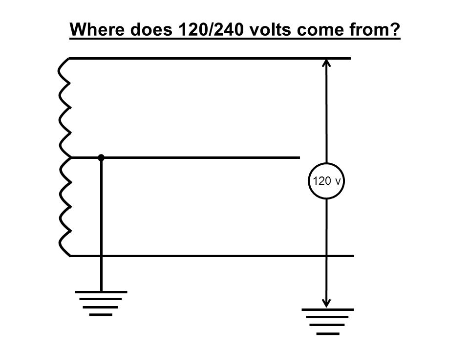 Where does 120/240 volts come from? 120 v