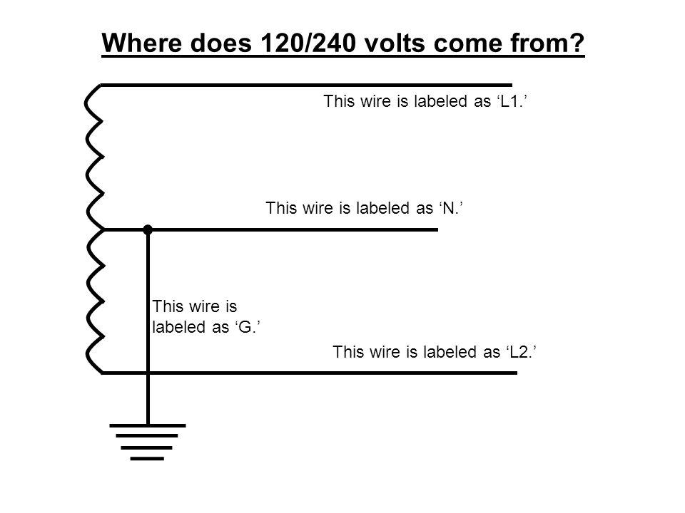 Where does 120/240 volts come from? This wire is labeled as 'L1.' This wire is labeled as 'L2.' This wire is labeled as 'N.' This wire is labeled as '