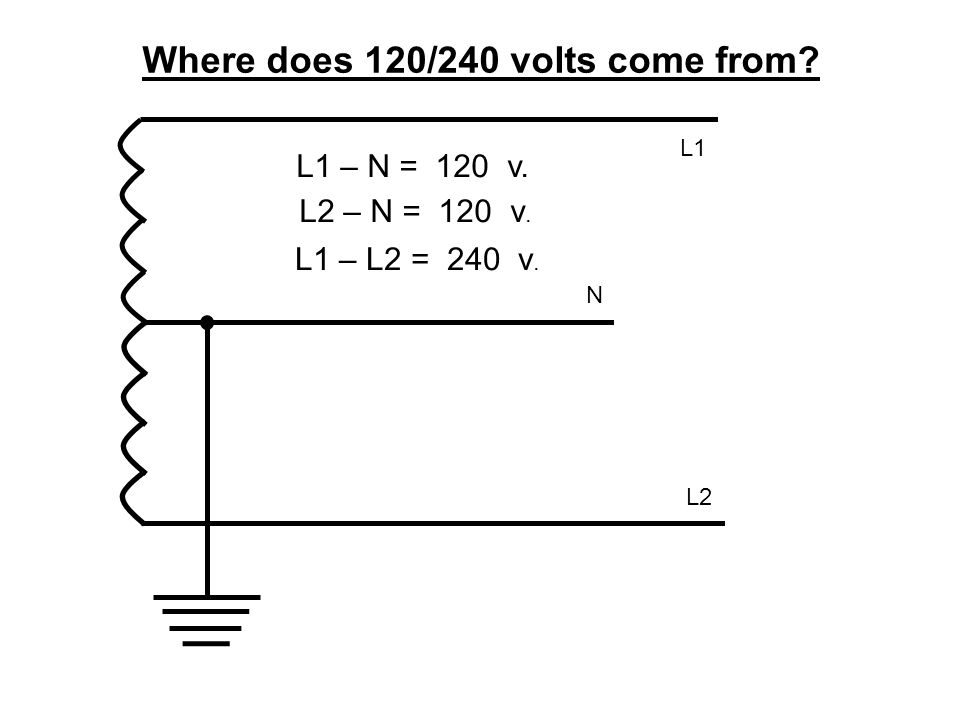 Where does 120/240 volts come from? L1 – N = 120 v. L2 N L1 L2 – N = 120 v. L1 – L2 = 240 v.