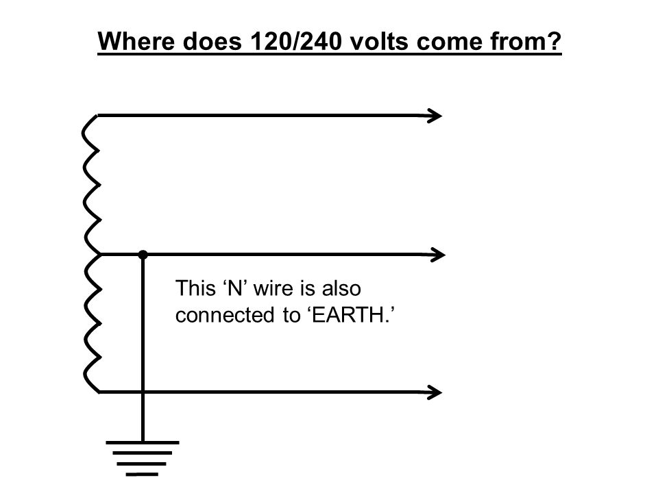 Where does 120/240 volts come from? This 'N' wire is also connected to 'EARTH.'