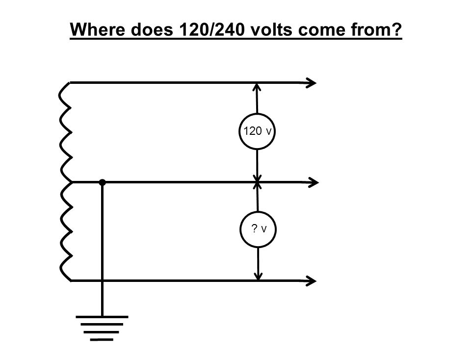 Where does 120/240 volts come from? 120 v ? v