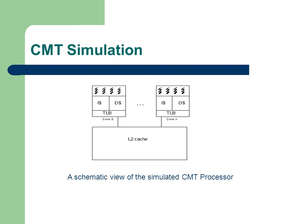 CMT Simulation Accurately simulate: Pipeline contention L1 and L2 caches Bandwidth limits on crossbar connections between L1- L2 caches Bandwidth limits on the path between L2 cache and memory.