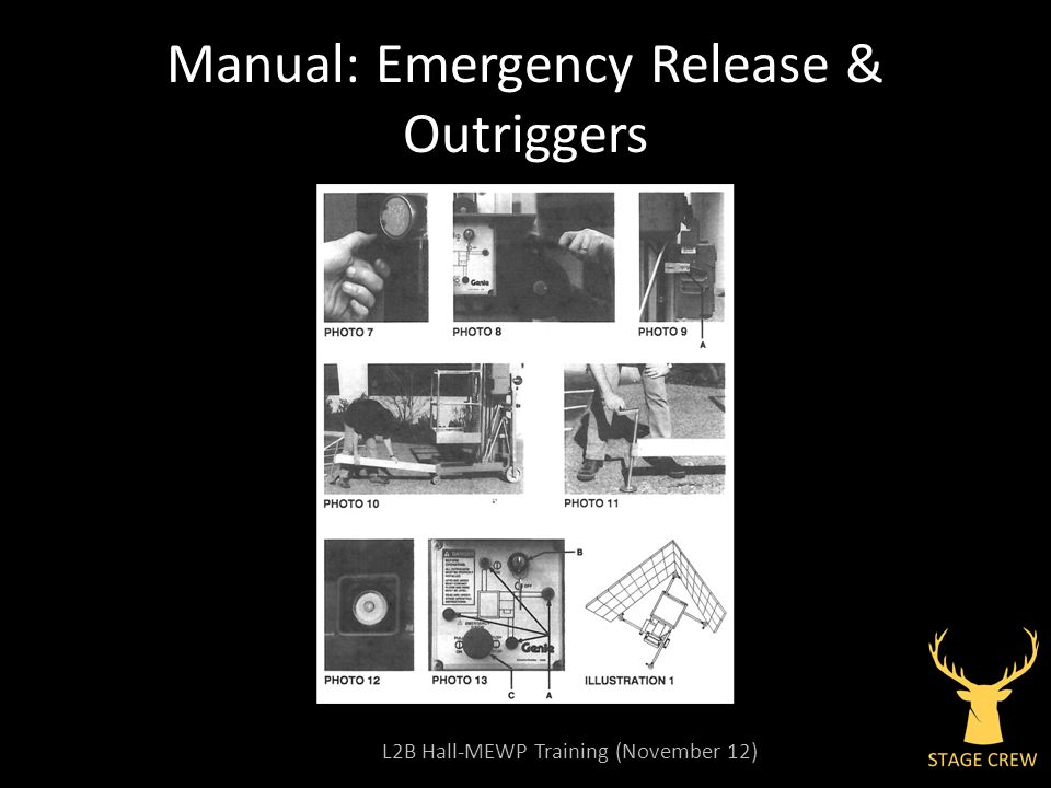 L2B Hall-MEWP Training (November 12) Manual: Emergency Release & Outriggers