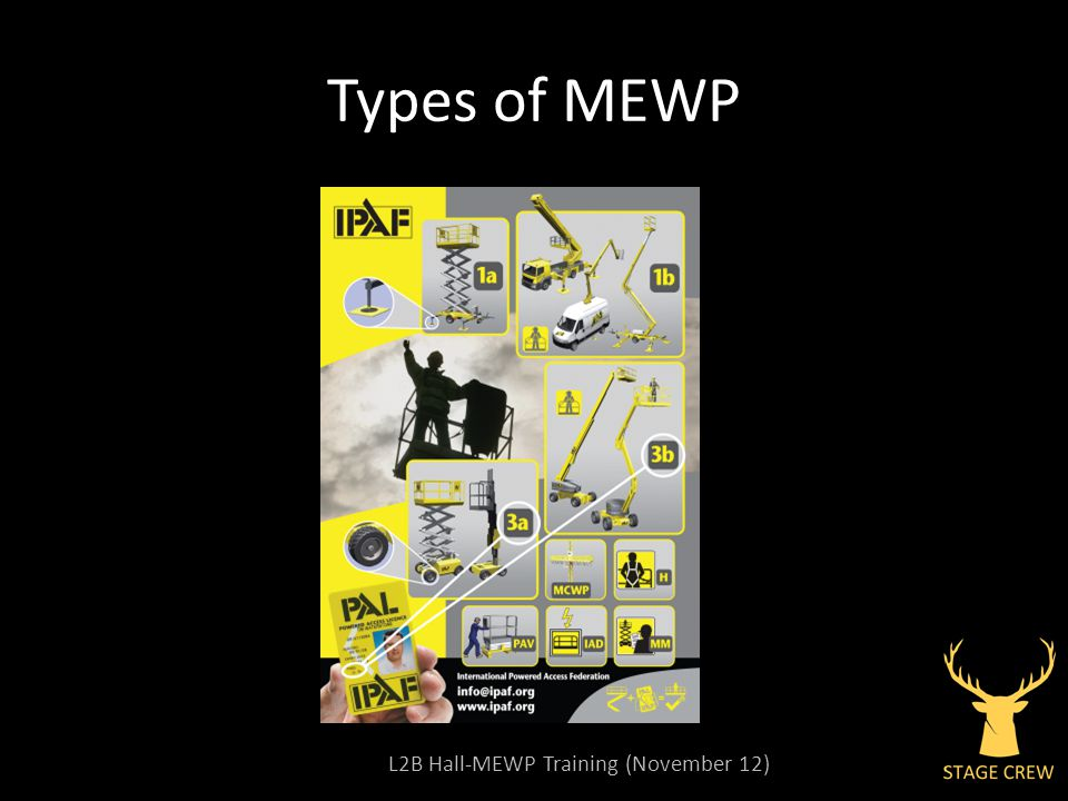 L2B Hall-MEWP Training (November 12) Types of MEWP