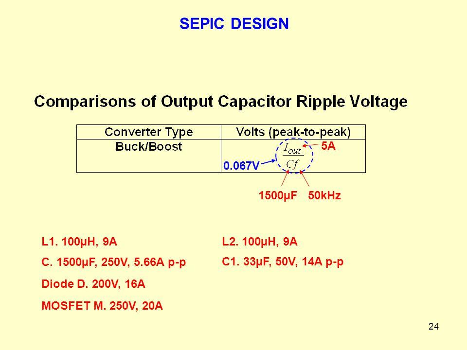 24 5A 1500µF 50kHz 0.067V MOSFET M. 250V, 20A L1. 100µH, 9A C. 1500µF, 250V, 5.66A p-p Diode D. 200V, 16A L2. 100µH, 9A C1. 33µF, 50V, 14A p-p SEPIC D