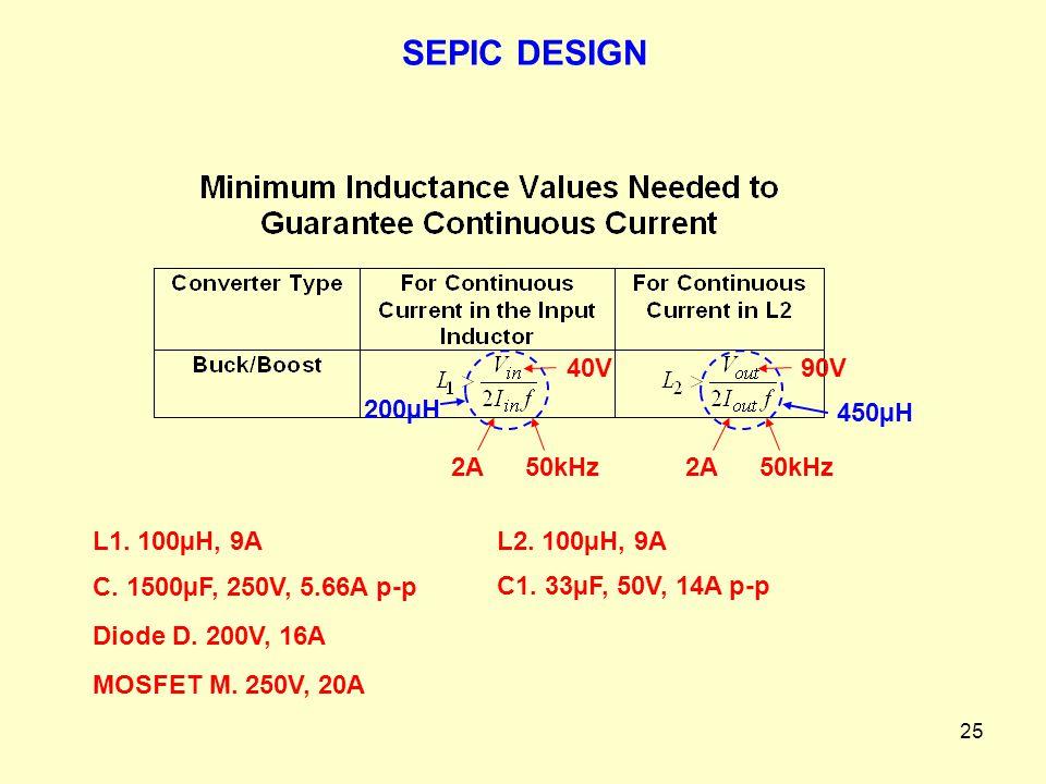 25 40V 2A50kHz 200µH 90V 2A50kHz 450µH MOSFET M. 250V, 20A L1. 100µH, 9A C. 1500µF, 250V, 5.66A p-p Diode D. 200V, 16A L2. 100µH, 9A C1. 33µF, 50V, 14