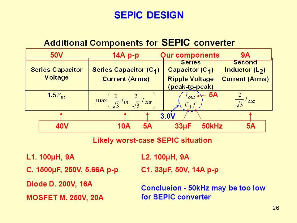 26 MOSFET M. 250V, 20A L1. 100µH, 9A C. 1500µF, 250V, 5.66A p-p Diode D. 200V, 16A L2. 100µH, 9A C1. 33µF, 50V, 14A p-p 10A 5A40V Likely worst-case SE