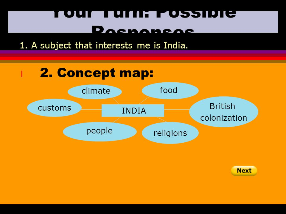 Your Turn: Possible Responses l 2. Concept map: 1. A subject that interests me is India. religions British colonization customs INDIA climate food peo