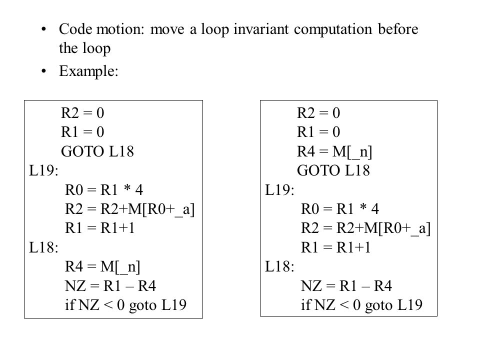 Code motion: move a loop invariant computation before the loop Example: R2 = 0 R1 = 0 GOTO L18 L19: R0 = R1 * 4 R2 = R2+M[R0+_a] R1 = R1+1 L18: R4 = M[_n] NZ = R1 – R4 if NZ < 0 goto L19 R2 = 0 R1 = 0 R4 = M[_n] GOTO L18 L19: R0 = R1 * 4 R2 = R2+M[R0+_a] R1 = R1+1 L18: NZ = R1 – R4 if NZ < 0 goto L19