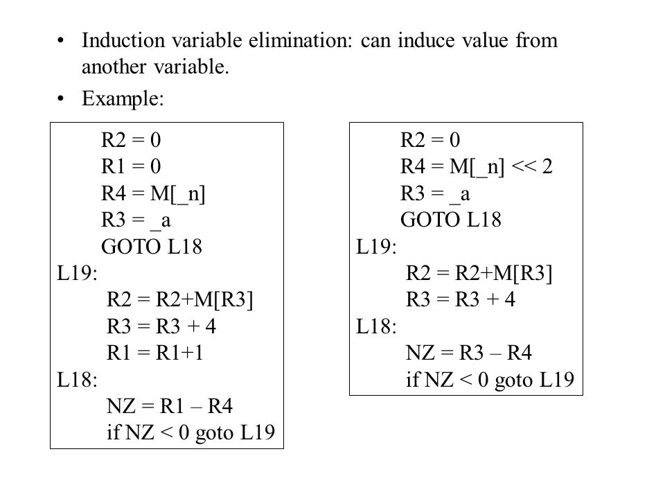 Induction variable elimination: can induce value from another variable.