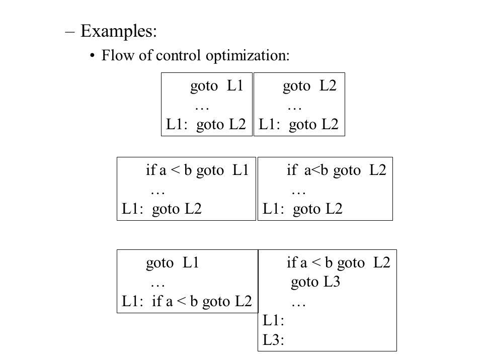 –Examples: Flow of control optimization: goto L1 … L1: goto L2 goto L2 … L1: goto L2 if a < b goto L1 … L1: goto L2 if a<b goto L2 … L1: goto L2 goto L1 … L1: if a < b goto L2 if a < b goto L2 goto L3 … L1: L3: