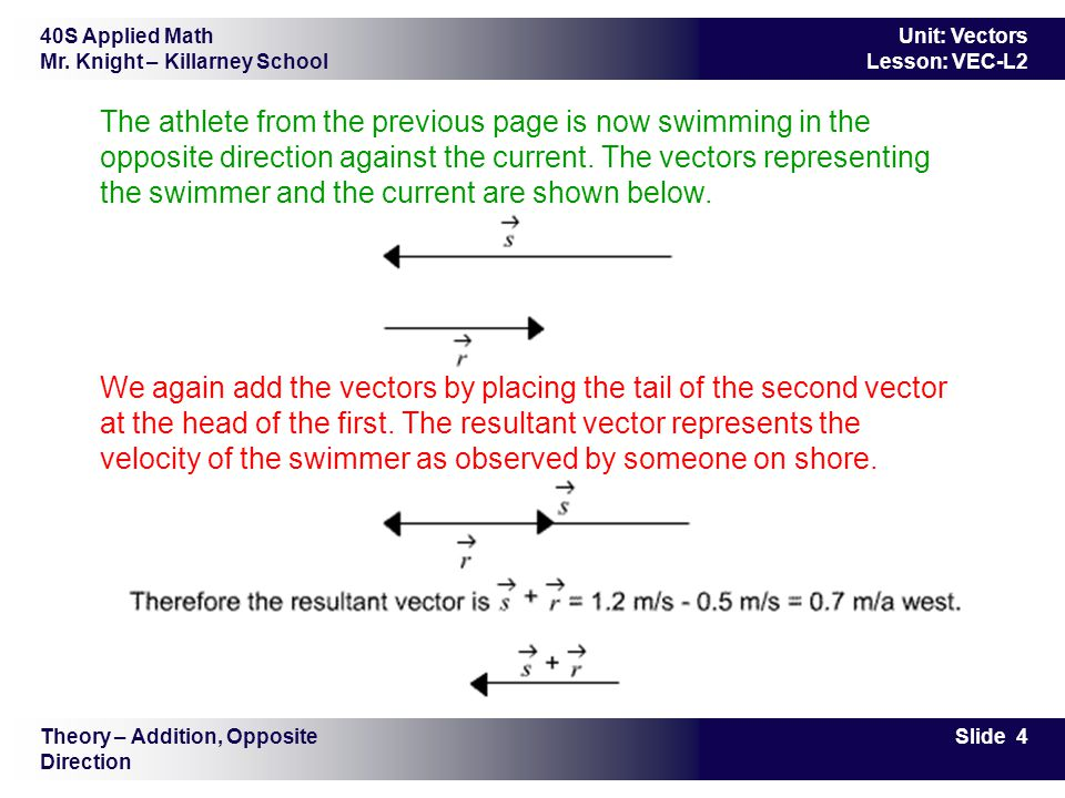 40S Applied Math Mr. Knight – Killarney School Slide 4 Unit: Vectors Lesson: VEC-L2 The athlete from the previous page is now swimming in the opposite