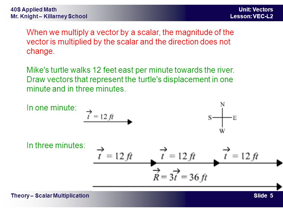40S Applied Math Mr. Knight – Killarney School Slide 5 Unit: Vectors Lesson: VEC-L2 When we multiply a vector by a scalar, the magnitude of the vector