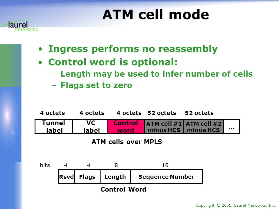Copyright © 2001, Laurel Networks, Inc. ATM cell mode Ingress performs no reassembly Control word is optional: –Length may be used to infer number of