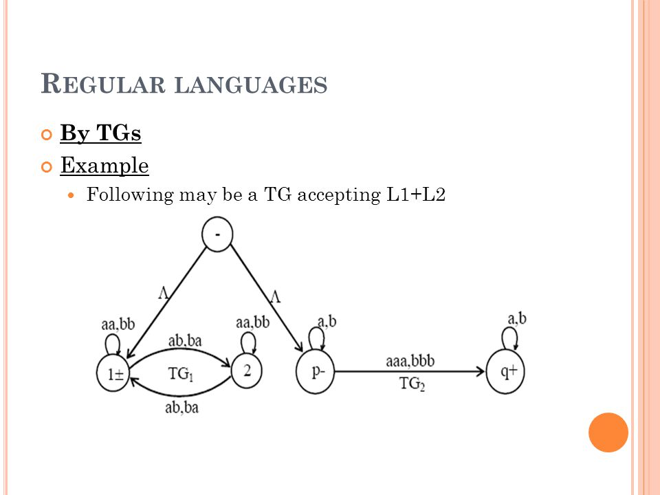 R EGULAR LANGUAGES By TGs Example Following may be a TG accepting L1+L2