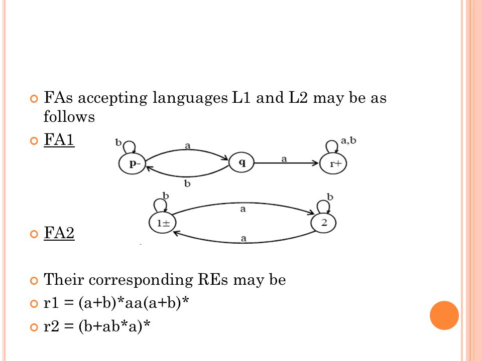 FAs accepting languages L1 and L2 may be as follows FA1 FA2 Their corresponding REs may be r1 = (a+b)*aa(a+b)* r2 = (b+ab*a)*