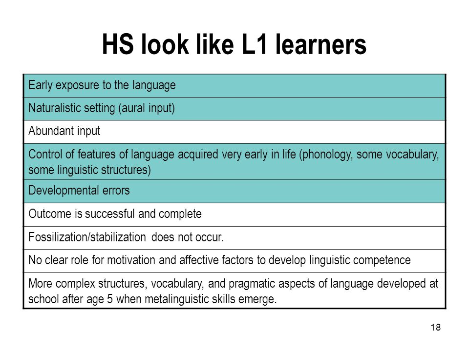 18 HS look like L1 learners Early exposure to the language Naturalistic setting (aural input) Abundant input Control of features of language acquired very early in life (phonology, some vocabulary, some linguistic structures) Developmental errors Outcome is successful and complete Fossilization/stabilization does not occur.