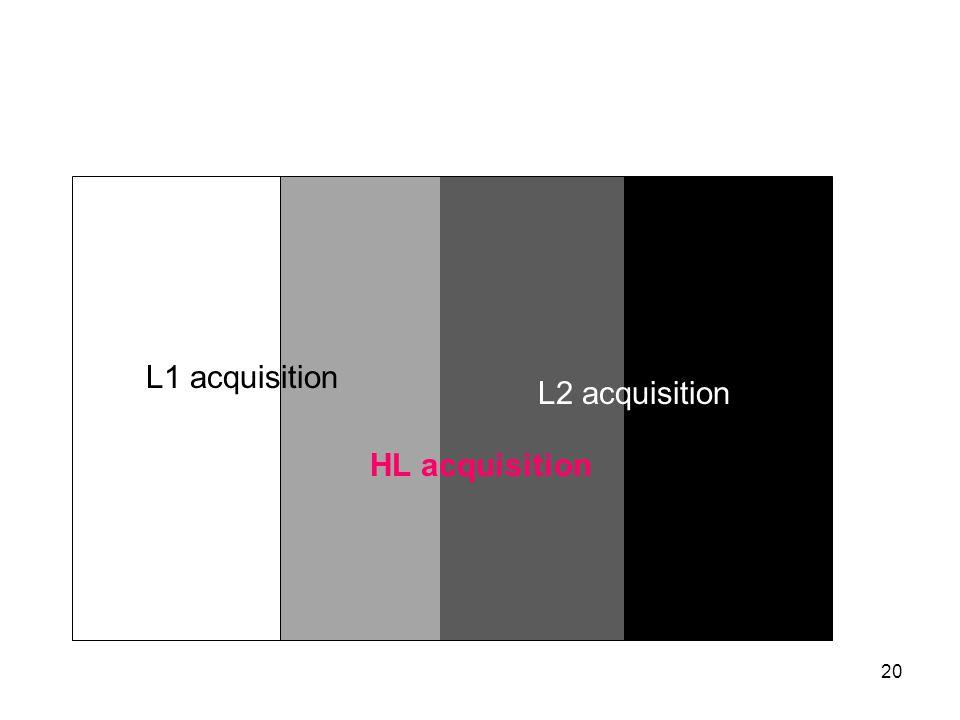 20 L1 acquisition L2 acquisition HL acquisition