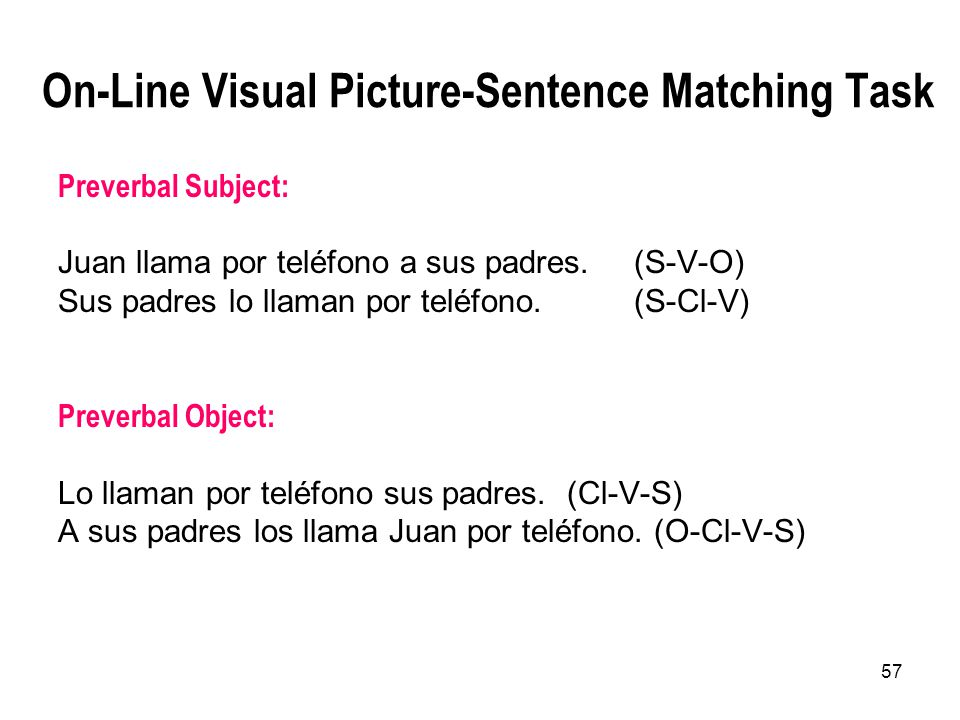 57 On-Line Visual Picture-Sentence Matching Task Preverbal Subject: Juan llama por teléfono a sus padres.