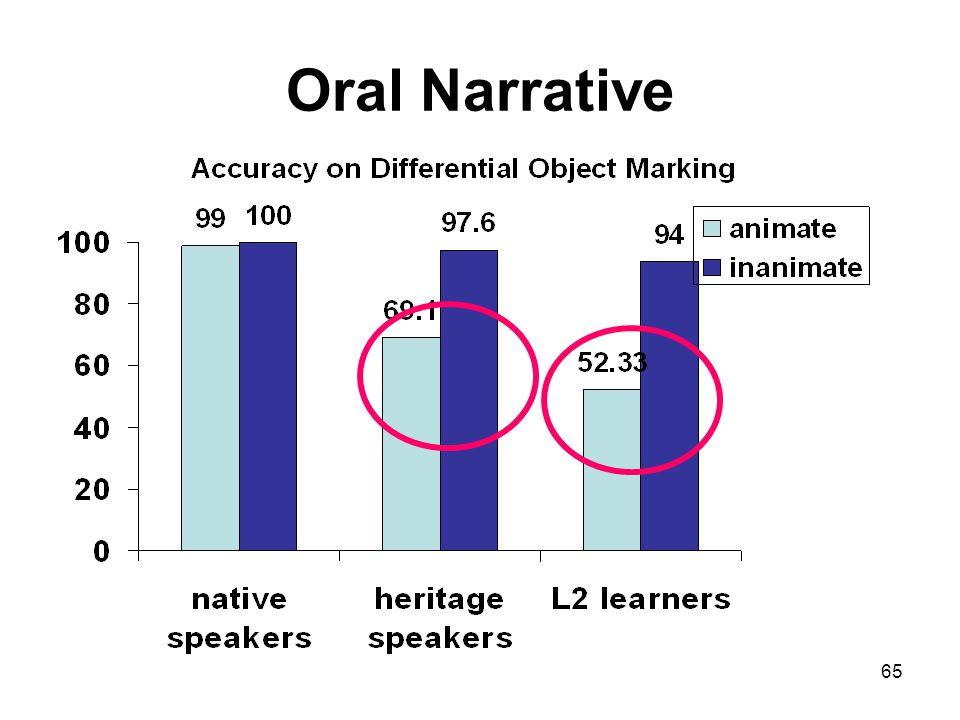 65 Oral Narrative