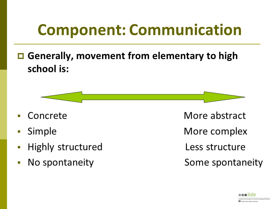 Component: Communication  Generally, movement from elementary to high school is:  Concrete More abstract  Simple More complex  Highly structured Less structure  No spontaneitySome spontaneity