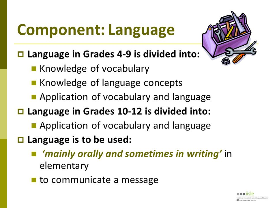 Component: Language  Language in Grades 4-9 is divided into: Knowledge of vocabulary Knowledge of language concepts Application of vocabulary and language  Language in Grades 10-12 is divided into: Application of vocabulary and language  Language is to be used: 'mainly orally and sometimes in writing' in elementary to communicate a message