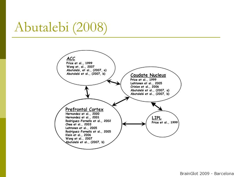 Abutalebi (2008) BrainGlot 2009 - Barcelona