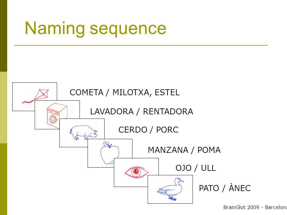 Naming sequence BrainGlot 2009 - Barcelona COMETA / MILOTXA, ESTEL LAVADORA / RENTADORA CERDO / PORC MANZANA / POMA PATO / ÀNEC OJO / ULL