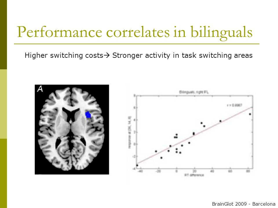 Performance correlates in bilinguals Higher switching costs  Stronger activity in task switching areas BrainGlot 2009 - Barcelona