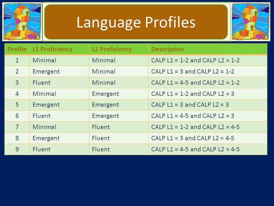 Language Profiles ProfileL1 ProficiencyL2 ProficiencyDescription 1Minimal CALP L1 = 1-2 and CALP L2 = 1-2 2EmergentMinimalCALP L1 = 3 and CALP L2 = 1-