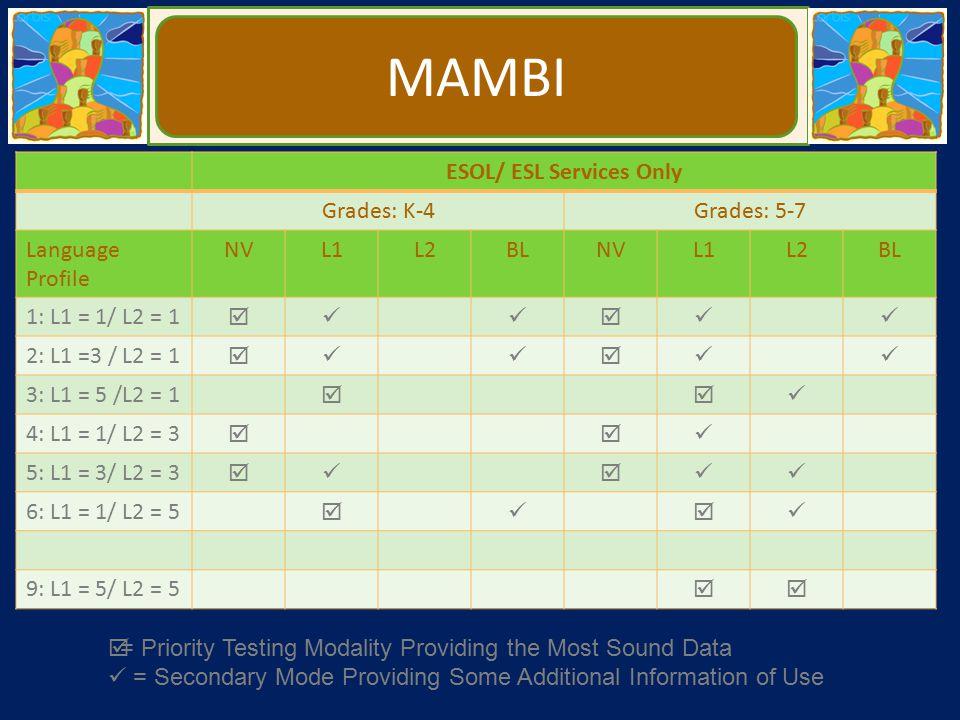 MAMBI ESOL/ ESL Services Only Grades: K-4Grades: 5-7 Language Profile NVL1L2BLNVL1L2BL 1: L1 = 1/ L2 = 1  2: L1 =3 / L2 = 1  3: L1 = 5 /L2 = 1 