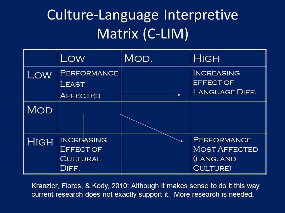 Culture-Language Interpretive Matrix (C-LIM) LowMod.High Low Performance Least Affected Increasing effect of Language Diff. Mod High Increasing Effect