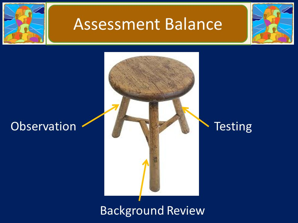 Non-English and Non-Spanish Achievement Assessment Normative assessment in achievement is pretty much not possible.