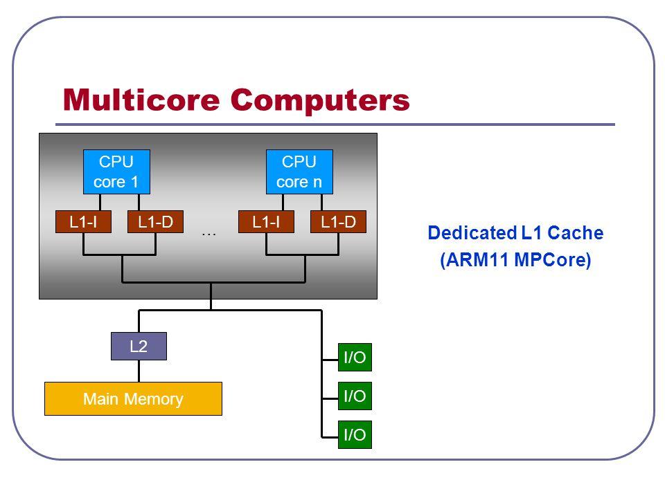 Multicore Computers Dedicated L1 Cache (ARM11 MPCore) CPU core 1 L1-I L2 Main Memory I/O … L1-D CPU core n L1-IL1-D