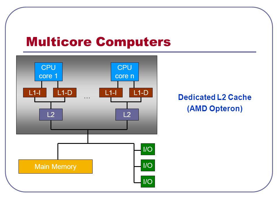 Multicore Computers Dedicated L2 Cache (AMD Opteron) CPU core 1 L1-I L2 Main Memory I/O … L1-D CPU core n L1-IL1-D L2