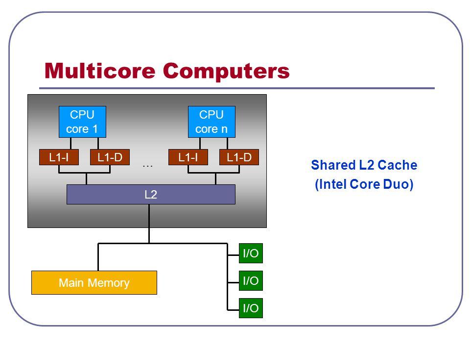 Multicore Computers Shared L2 Cache (Intel Core Duo) CPU core 1 L1-I L2 Main Memory I/O … L1-D CPU core n L1-IL1-D