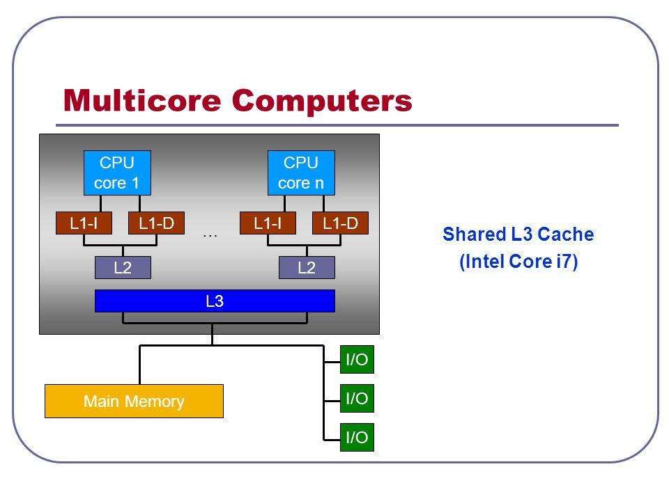Multicore Computers Shared L3 Cache (Intel Core i7) CPU core 1 L1-I L2 Main Memory I/O … L1-D CPU core n L1-IL1-D L2 L3