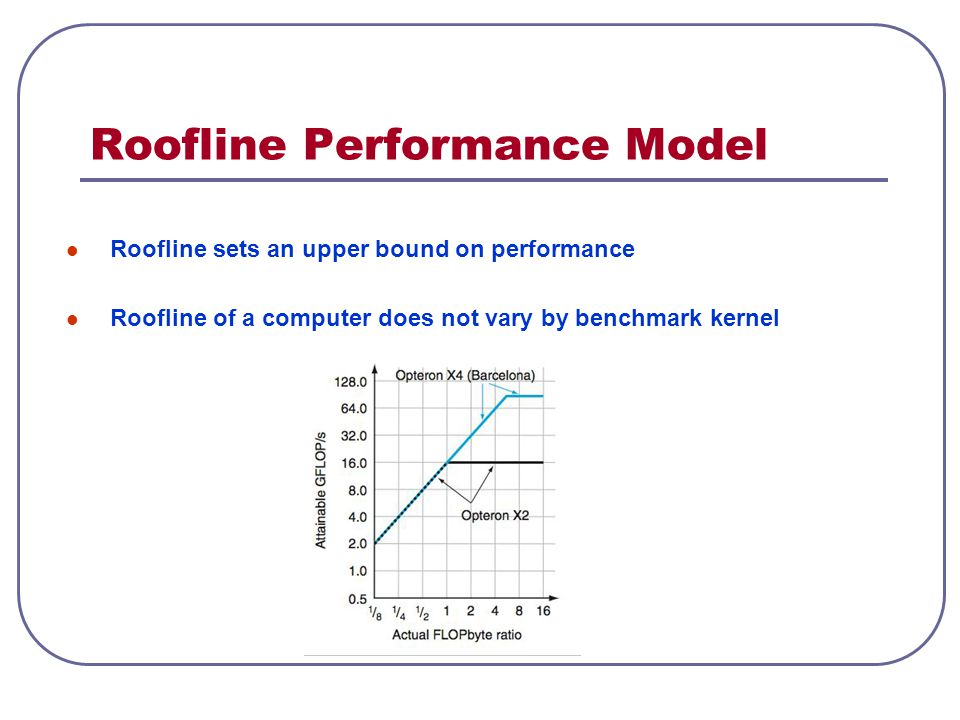 Roofline Performance Model Roofline sets an upper bound on performance Roofline of a computer does not vary by benchmark kernel