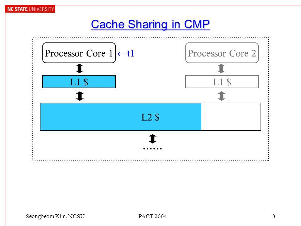 PACT 20043Seongbeom Kim, NCSU L2 $ Cache Sharing in CMP L1 $ …… Processor Core 1 L1 $ Processor Core 2 ←t1