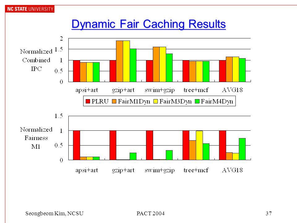 PACT 200437Seongbeom Kim, NCSU Dynamic Fair Caching Results
