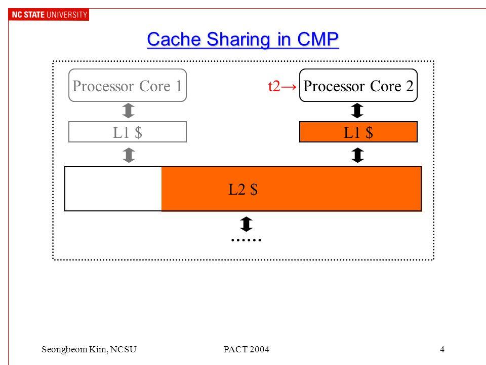 PACT 20044Seongbeom Kim, NCSU L1 $ Processor Core 1 L1 $ Processor Core 2 L2 $ Cache Sharing in CMP …… t2→