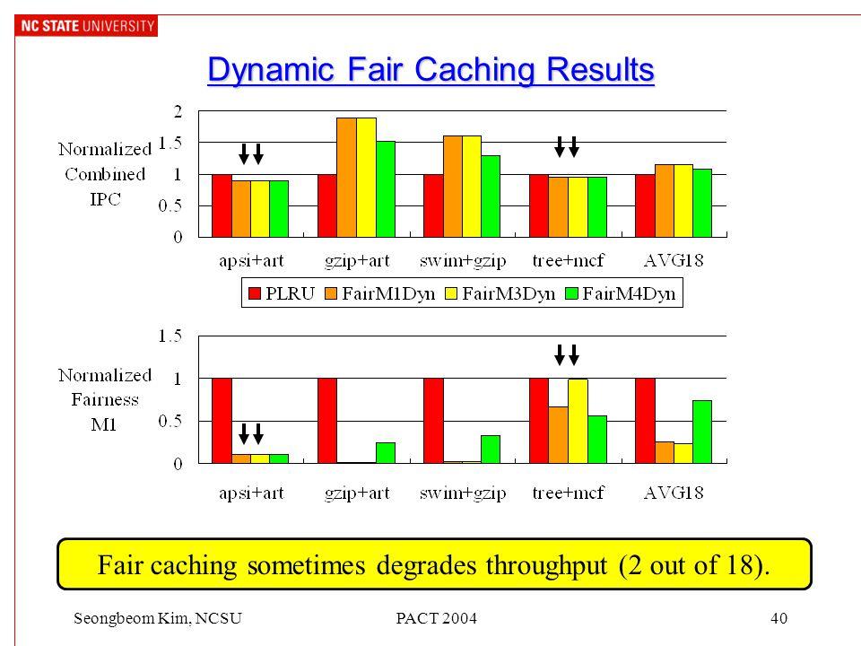 PACT 200440Seongbeom Kim, NCSU Dynamic Fair Caching Results Fair caching sometimes degrades throughput (2 out of 18).