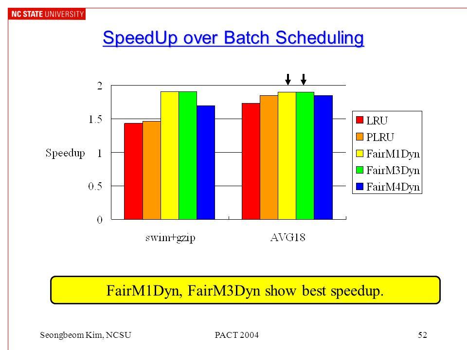 PACT 200452Seongbeom Kim, NCSU SpeedUp over Batch Scheduling FairM1Dyn, FairM3Dyn show best speedup.