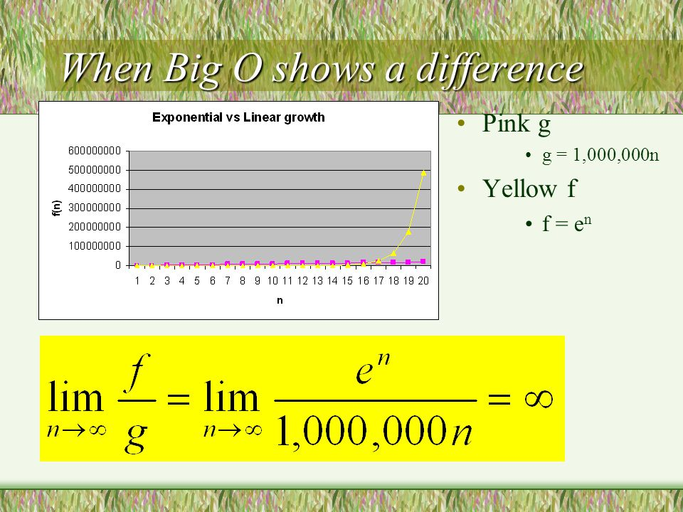 When Big O shows a difference Pink g g = 1,000,000n Yellow f f = e n