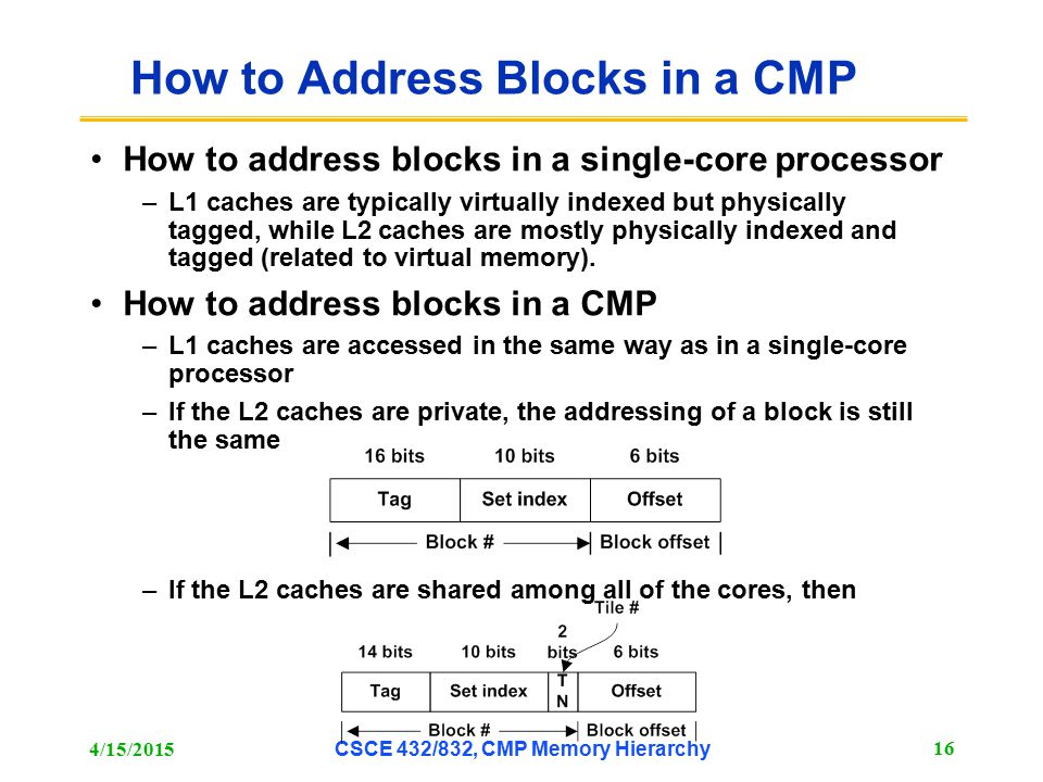 How to Address Blocks in a CMP How to address blocks in a single-core processor –L1 caches are typically virtually indexed but physically tagged, whil
