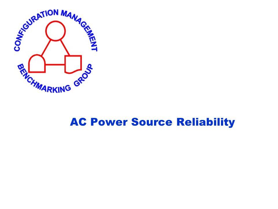 AC Power Source Reliability