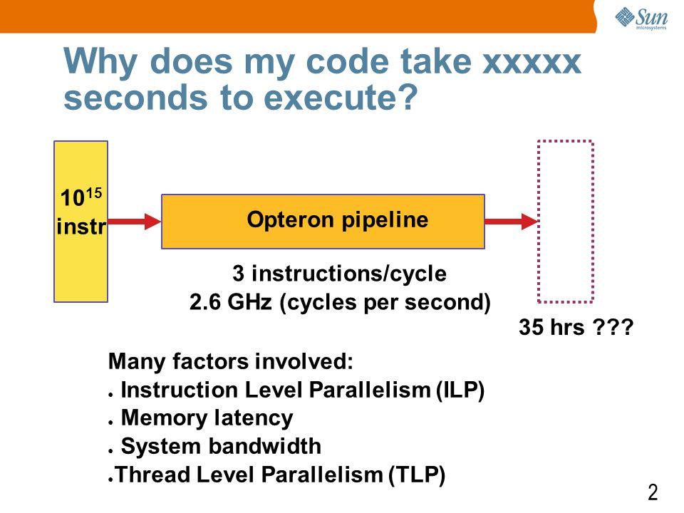 13 Local vs Remote Memory Access Revision E.