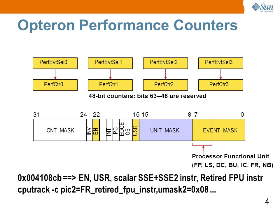 4 Opteron Performance Counters PerfEvtSel0 PerfCtr0 PerfEvtSel1 PerfCtr1 PerfEvtSel2 PerfCtr2 PerfEvtSel3 PerfCtr3 48-bit counters: bits 63--48 are reserved UNIT_MASKEVENT_MASK INV EN INT PC EDGE USR 3124221615870 Processor Functional Unit (FP, LS, DC, BU, IC, FR, NB) CNT_MASK 0x004108cb ==> EN, USR, scalar SSE+SSE2 instr, Retired FPU instr cputrack -c pic2=FR_retired_fpu_instr,umask2=0x08...