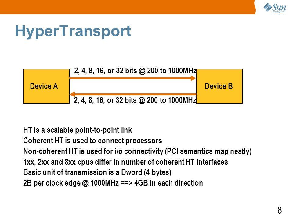 9 HyperTransport on V20Z 248 4B Dwords Command Data (max 64B payload) Buffer Release (NOP?) NOP 800 MHz DDR cpu 0cpu 1 012012 I/O 800 MHz x 4B/clock = 3.2 GB/s each way 800M Dword/s full duplex HT link Measured via cpustat(1m)
