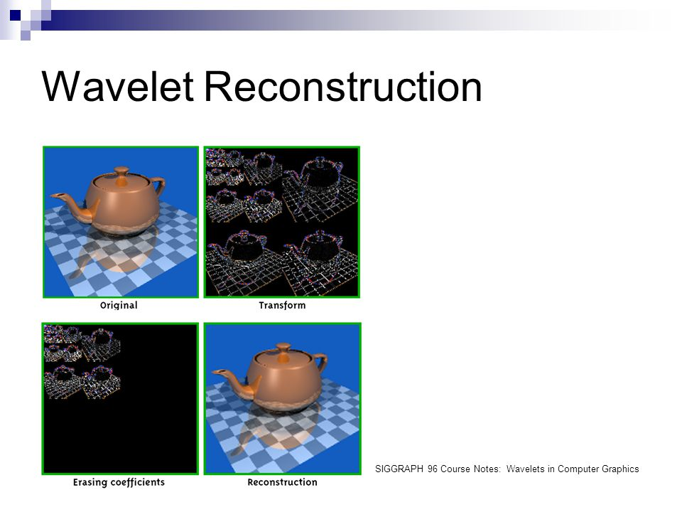 Wavelet Reconstruction SIGGRAPH 96 Course Notes: Wavelets in Computer Graphics